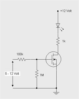 tester mosfet