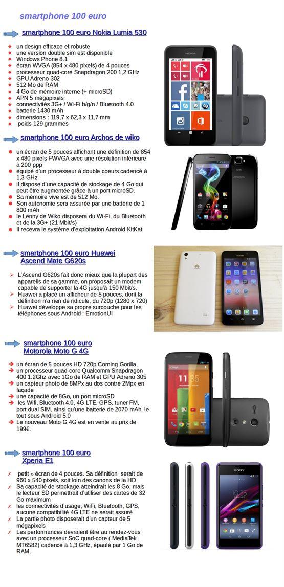 5 smartphone 100 euro branche technologie. Black Bedroom Furniture Sets. Home Design Ideas